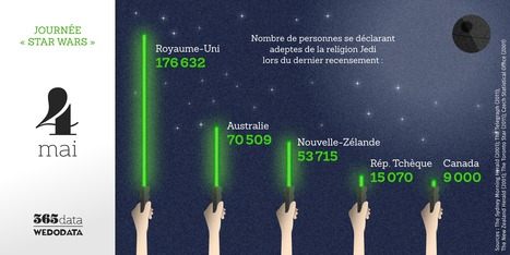 365data : un jour, une data | Journalisme graphique | Scoop.it