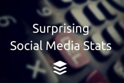 10 Surprising and Important Social Media Stats You Need To Know | Social Media Butterflies | Scoop.it