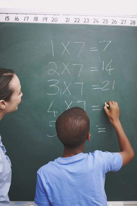 Mindfulness May Increase Kids' Math Scores | Upsetment | Scoop.it