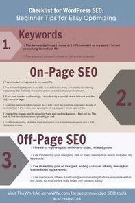 Checklist For Wordpress SEO - Imgur | CMS Techies | Scoop.it