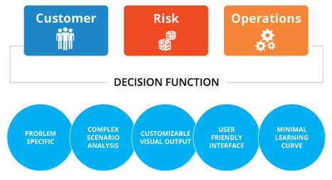 Improve decision making process through various analytical models. | Duck Creek | Scoop.it