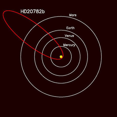 HD 20782b: Astronomers Discover Exoplanet with Highly Eccentric Orbit | Amazing Science | Scoop.it
