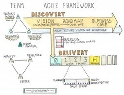 The Scrum Master and the Pursuit ofQuality | In the name of Agile | Scoop.it