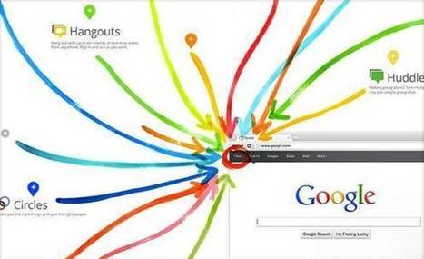 6 modi alternativi per usare Google Plus | Di tutto un pò... | Scoop.it