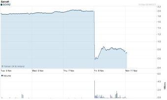 Pre-AdCom FDA report slams Lemtrada, crashes Sanofi CVR stock over weekend | FDA Drug Approvals and Rejections | Scoop.it