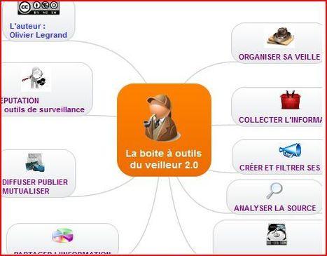 La boite à outils du veilleur 2.0 | Outils pour le CDI : veille et curation | Scoop.it