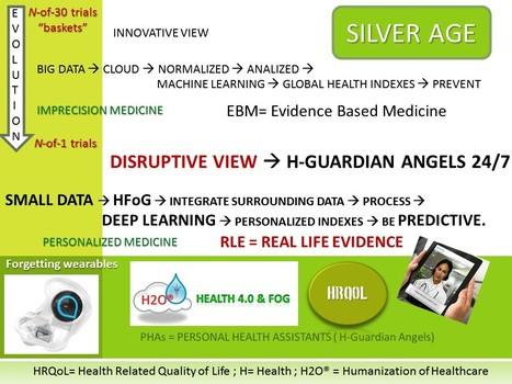 Small Data & Personalized Medicine   Health 4.0   Scoop.it