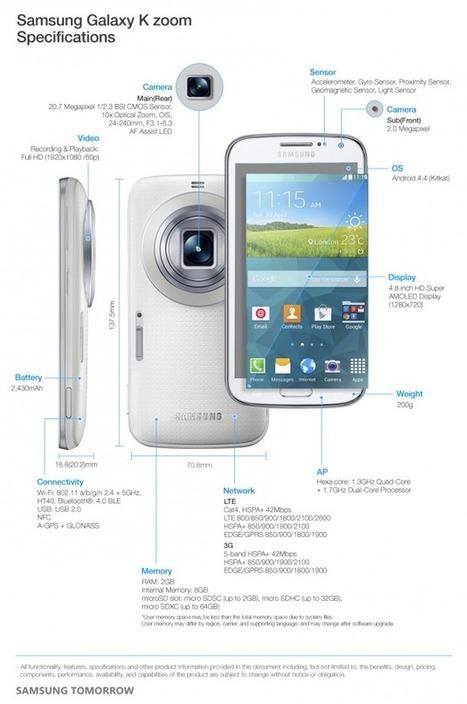 Samsung annonce le Galaxy K Zoom, un photophone avec un zoom 10x | Geeks | Scoop.it