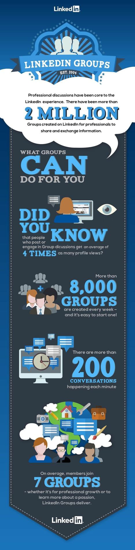 LinkedIn Introduces a New Look for Its Over 2 Million Groups   internet marketing   Scoop.it