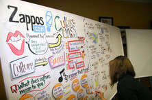 Doodling for Dollars | Designing design thinking driven operations | Scoop.it