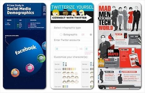 12 incredibly useful infographics on social media | Data Visualization and Infographics | Scoop.it
