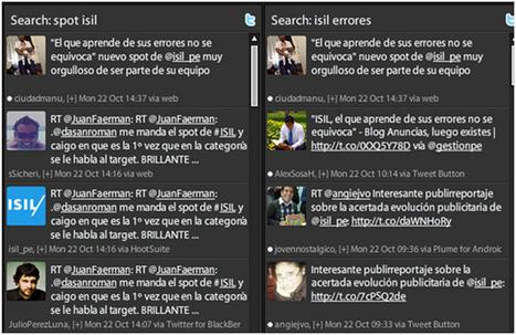 Código Comunicaciones | Notitas | Scoop.it