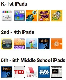 GREAT iPad App Pinterest Collection by Katie Christo | iPads in the Elementary Library | Scoop.it