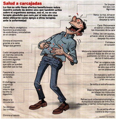 Los beneficios de la risa #infografia #infographic #health | El periodismo del siglo XXI | Scoop.it