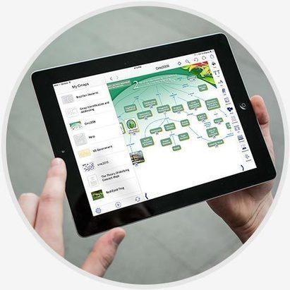 Cmap | CmapTools | Les outils d'HG Sempai | Scoop.it
