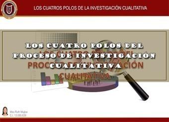 LOS CUATRO POLOS DEL PROCESO DE INVESTIGACIÓN CUALITATIVA | Activismo en la RED | Scoop.it