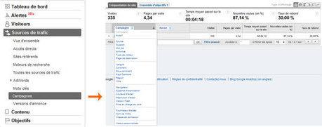 Suivre les visiteurs venant d'une newsletter sur Google Analytics | Stratégie marketing digitale et numérique | Scoop.it