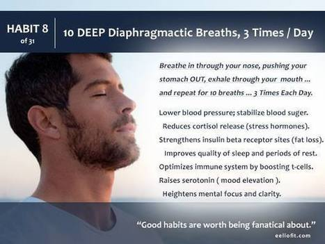 Deep breathing..a great daily practice | Music-Centered Wellness | Scoop.it