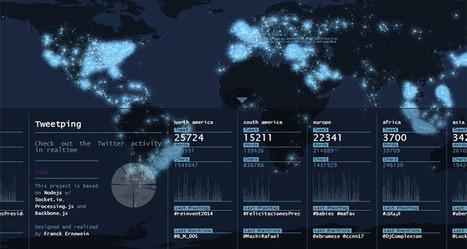 Un mapa que muestra los tuits que se envían en tiempo real | Comunicación 2.0 | Scoop.it