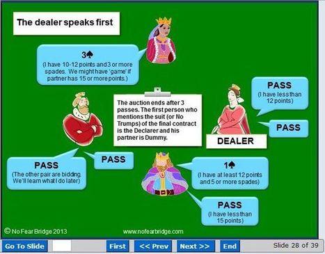 Bridge Terms | How To Play Bridge | Learn Bridge | Scoop.it