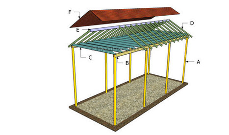 Rv Carport Plans | Free Outdoor Plans - DIY Shed, Wooden Playhouse, Bbq, Woodworking Projects | rv shelter | Scoop.it