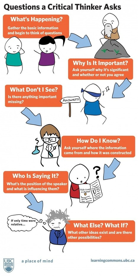 A Great Poster on The 6 Questions Critical Thinker Asks | Connected educator | Scoop.it