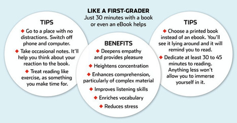 Read Slowly to Benefit Your Brain and Cut Stress | Cool School Ideas | Scoop.it