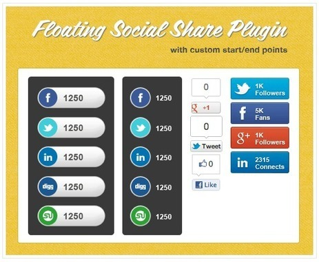 10 jQuery plugins for creating floating elements | jQuery By Example | jQuery By Example | Scoop.it