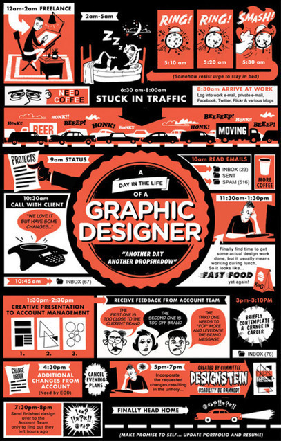 | weandthecolor: A Day In Life of a Graphic... | WEBOLUTION! | Scoop.it