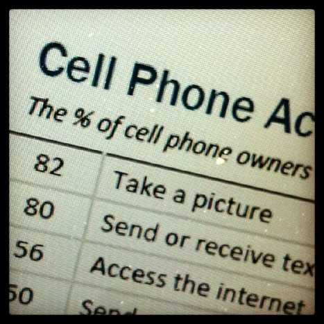 A Journalist's Quick Primer on Who Uses Cell Phones (and How) - 10,000 Words | TL - The Strategist | Scoop.it