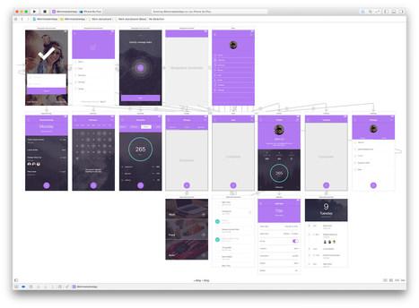JakeLin/IBAnimatable | iOS Dev | Scoop.it