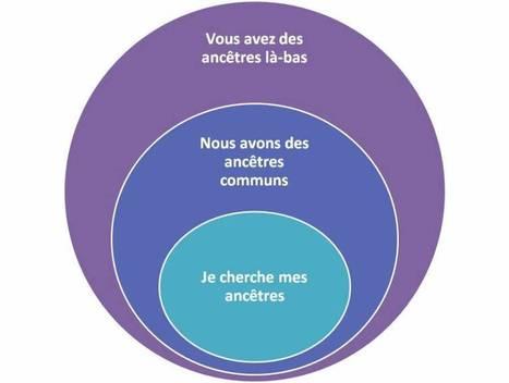 blog:challengeaz_2014_-_j_comme_je [Généalogie familiale] | Histoire Familiale | Scoop.it