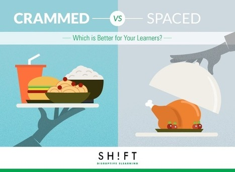 Comparing Typical (Crammed) Learning vs. Spaced Learning | Educación y TIC | Scoop.it