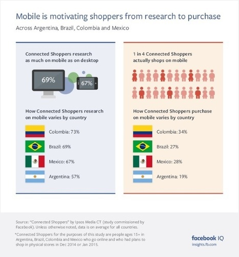 How Brands on Facebook Can Reach 'Connected Shoppers' in Latin America (Infographic)   Social Mediapalooza   Scoop.it