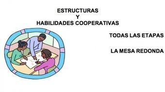 Aprendizaje Cooperativo Estructuras cooperativas simples MESA REDONDA | Materiales de Orientación Andújar | Scoop.it