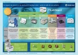 Processus de Stérilisation – La Stérilisation médicale | La Stérilisation Médicale | Scoop.it