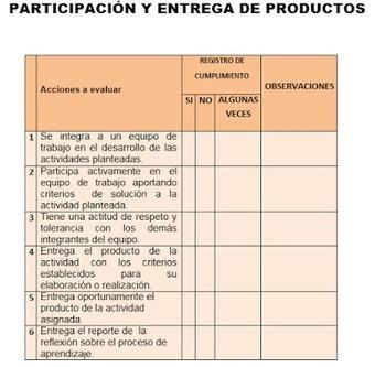 Descargar Banco de Rúbricas Gratis | El rincón de mferna | Scoop.it