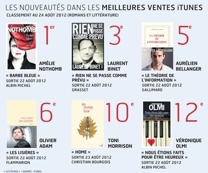 Première rentrée littéraire pour l'e-book | Livres etc | Scoop.it