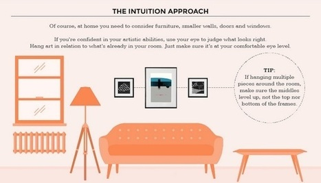 Infographic: How To Display Art In Your Home or Office |  Decor | Artdictive Habits : Sustainable Lifestyle | Scoop.it