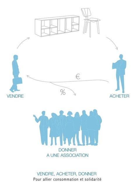 Yutilis: Un site de vente entre particuliers solidaires | actions de concertation citoyenne | Scoop.it