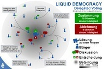 Liquid Democracy – Piratenwiki | The World of Open | Scoop.it