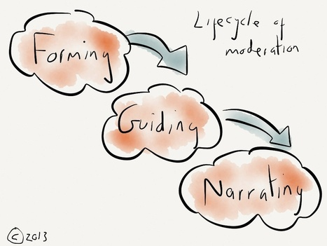 The lifecycle of a social learning community and the shape of moderation | Technology Enhanced Learning | Scoop.it