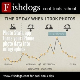 5 Cool Tools to make Infographics on your iPhone or iPad | Fishdogs | Making Infographics | Scoop.it