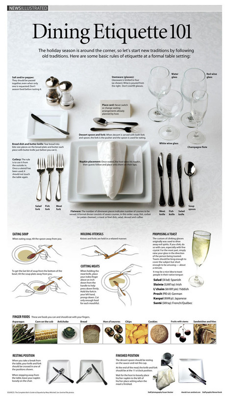 dining-etiquette-101 [Infographic] | Ever Growing | Scoop.it