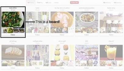 Pinterest Marketing: What Marketers Need to Know to Succeed  | Social Media Examiner | Pinterest tips & more | Scoop.it