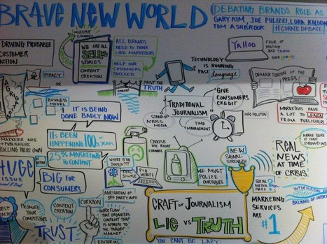 Brands as Publishers - SXSW - The Debate in Visuals | Brand & Content Curation | Scoop.it