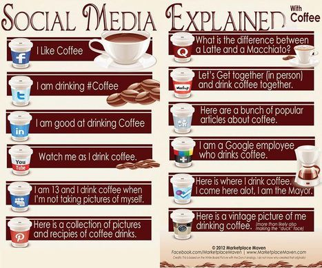Social Media Explained with Coffee [PHOTO] | freehand illustration and graphic design | Scoop.it