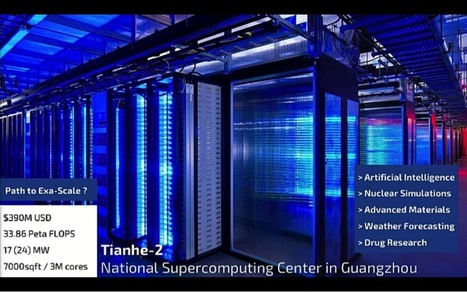 Quantum Computing | Tech Infrastructure | Scoop.it