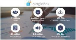 MagicBox, The Mobile-First Content Delivery Platform Crosses 1 Million Users - eLearning Industry   MOOCs and Flipped Learning   Scoop.it