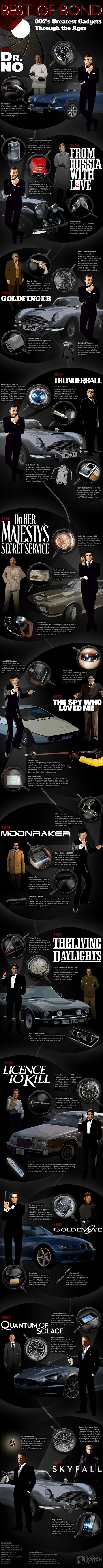 Best of Bond 007's Greatest Gadget Through Ages | All Infographics | Scoop.it